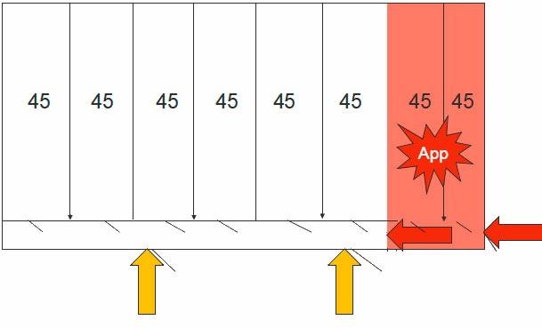 Abbildung 2: Plan des Gebäudes der Mastferkel und Mastschweine und Änderung des Zugangs